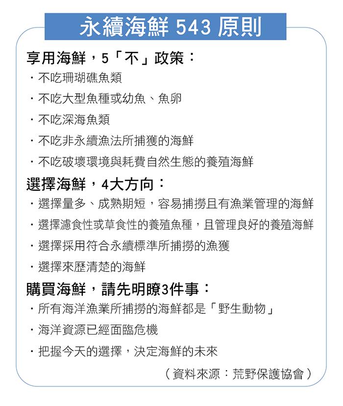 永續海鮮543 原則