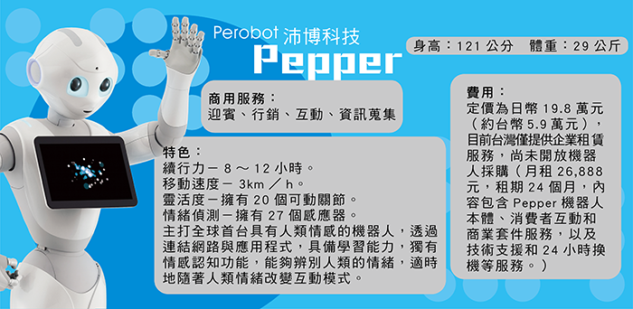 Perobot沛博科技Pepper