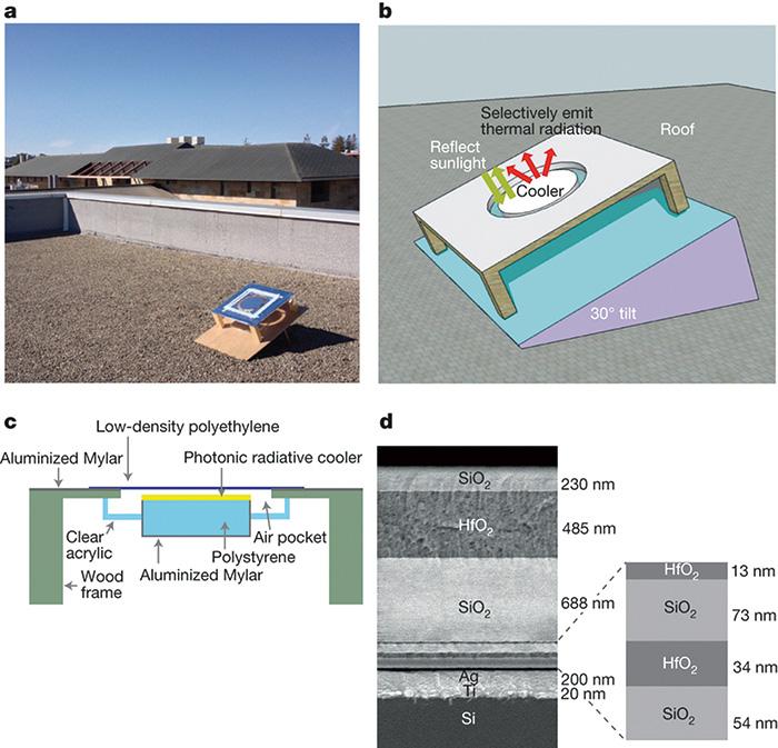 光子輻射冷卻模型
