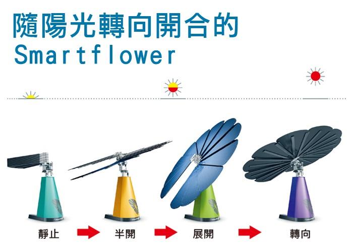 Smartflower 可感測陽光和風速