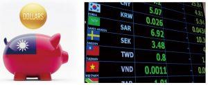 台幣匯率近期屢創新高